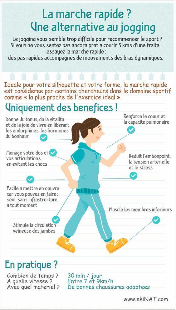 La marche rapide ? Une alternative au jogging. Retrouvez cet article et plein d'autres sur la santé, le bien-être et le sport sur www.ekinat.com ekiNAT