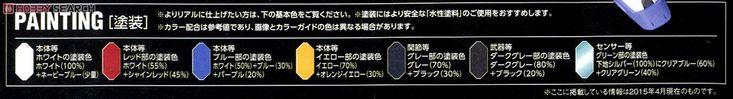 Gundam GP04 Gerbera (RE/100) (Gundam Model Kits) Color1