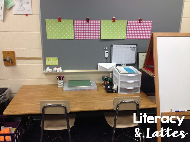 Getting Started in Reading Recovery: Part 1 How I set up my classroom space