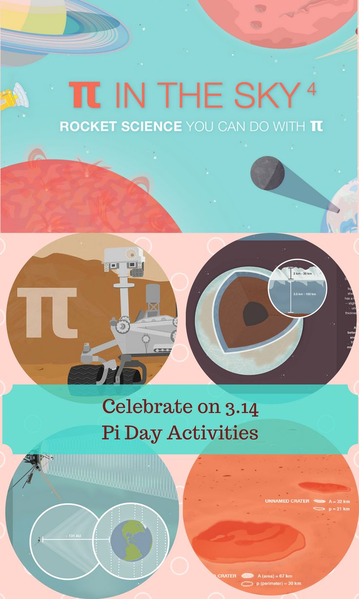 Celebrate Pi Day Like a NASA Rocket Scientist (Grades 4-12):  Pi day problems, activities, and infographics allow you to celebrate NASA style on 3/14. Illustrated problems sets allow students to use the mathematical constant pi to solve real-world science and engineering problems. Choose the Pi Day activity for your grade level. STEM activities. Math activities. Real world math. Real world science. Elementary math. Middle school math. Geometry. High school math. Pi for elementary. #PiDay