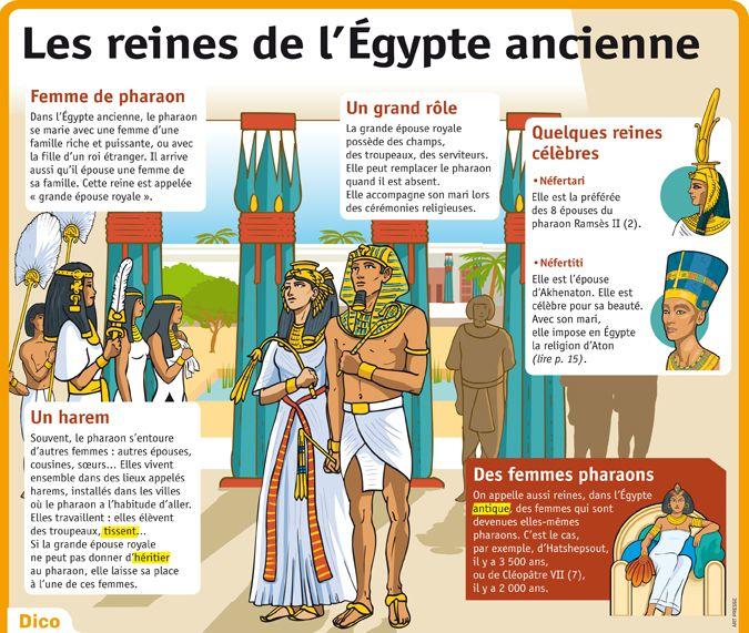 Super Les 25 meilleures idées de la catégorie Les egyptiens sur  QC03