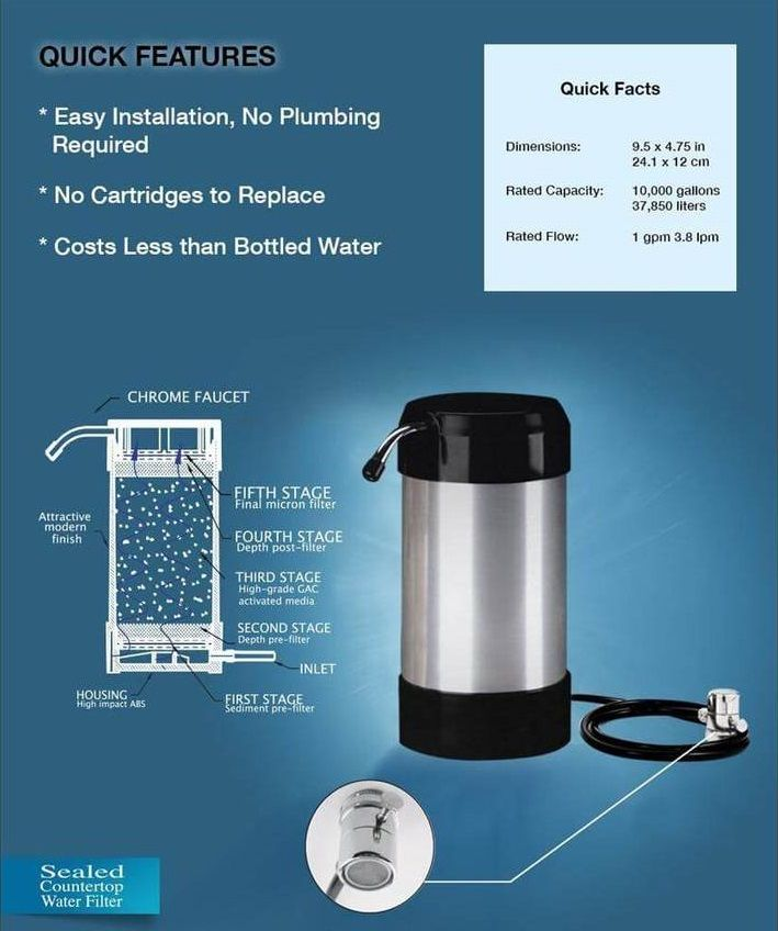 Worry No More With This Sealed Countertop Water Filter That Is A