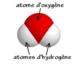 Modèle moléculaire de l'eau