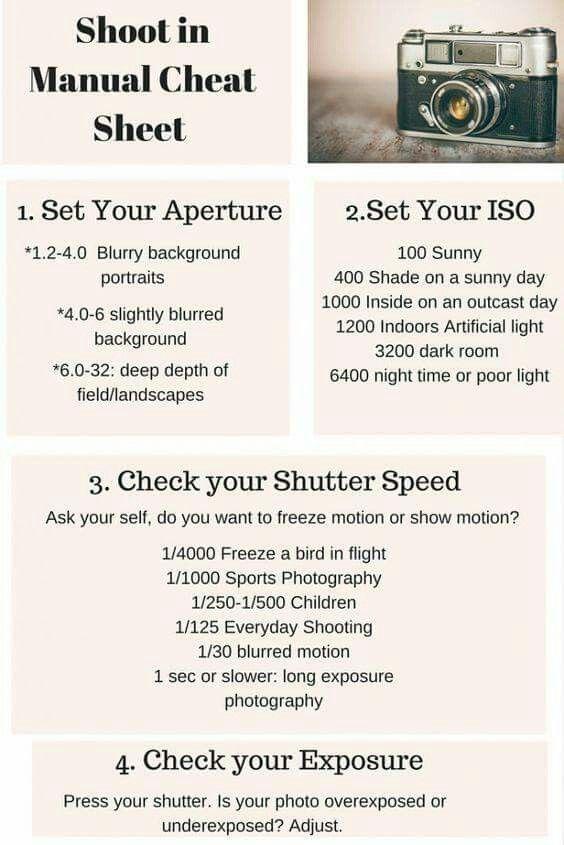 Shoot in manual cheat sheet