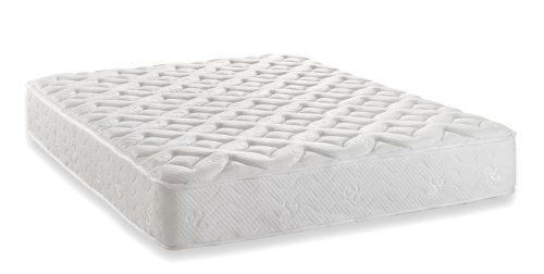 Signature Sleep Silhouette 10 Inch Mattress, Full by Signature Sleep. $270.30. Independently-encased coils provide an equal weight distribution by contouring the curves of your body, hence relieving pressure points along your neck, shoulders, back and hips.. Quality foam and polyester layering between cover and coils for optimal comfort. Fits any standard full bed frame. Mattress comes compressed and rolled for easy shipping. Silhouette by Signature Sleep is a mattres...