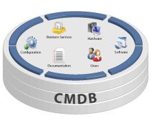ChangeGear's CMDB features a central repository with dependency mapping and configuration auditing that allow organizations to easily provide asset management for their entire virtual and physical infrastructure.
