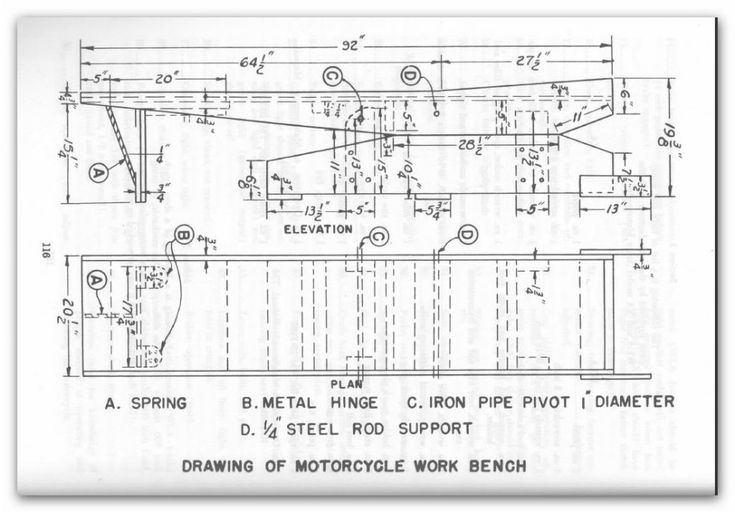Chopcult diy motorcycle lift table page 2 motorcycle Car lift plans