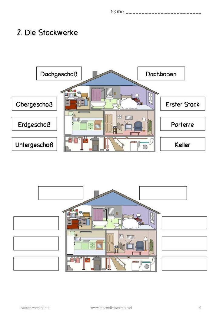 Houses, rooms and furniture