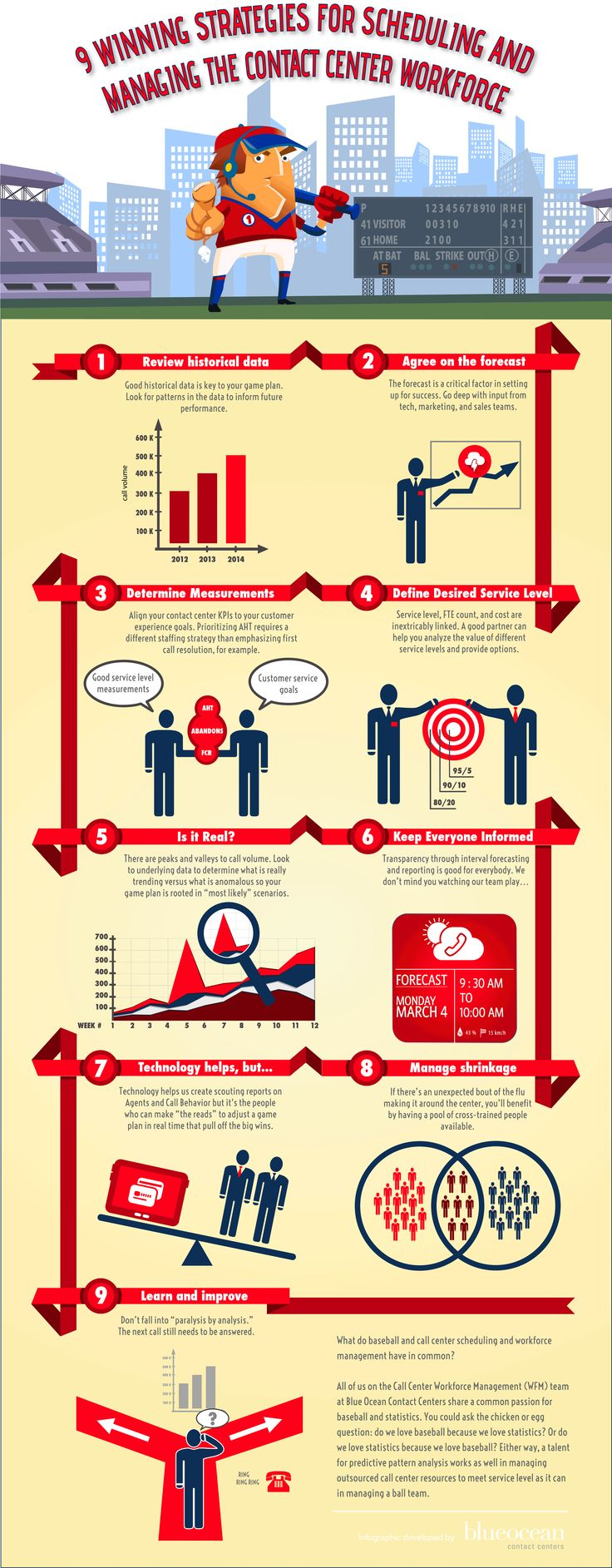 How to Turn Contact Center Workforce Management into Champions