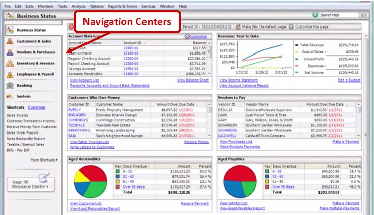 Getting Around Sage 50 Accounting - A closer look at Navigation Centers, accessing Help, and more ...