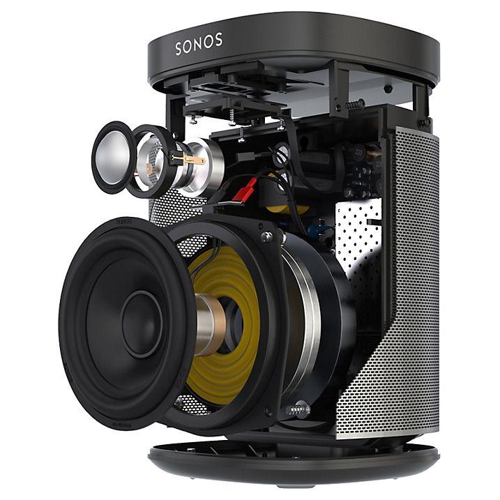 Fesselnd Buy Sonos PLAY:1 Smart Speaker, Black Online At Johnlewis.com