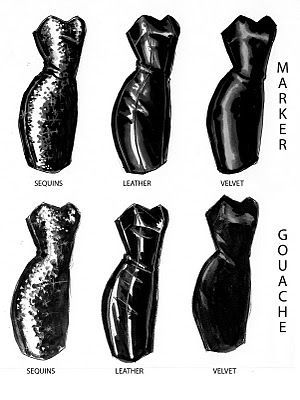 how to draw velvet material fashion - Google Search