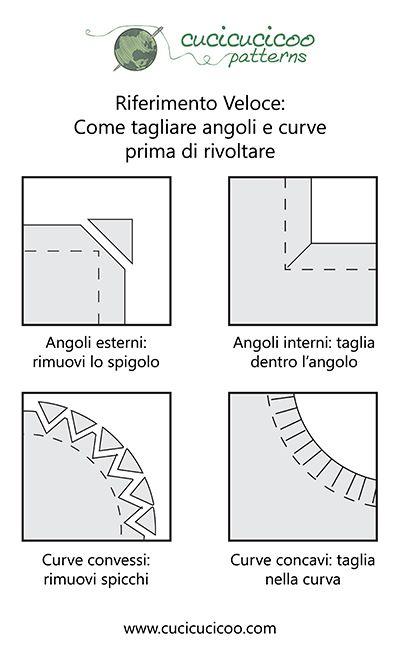 Foglio di riferimento veloce su come tagliare gli angoli e le curve prima di rivoltarli. Parte della serie Impara a Cucire a Macchina di www.cucicucicoo.com!