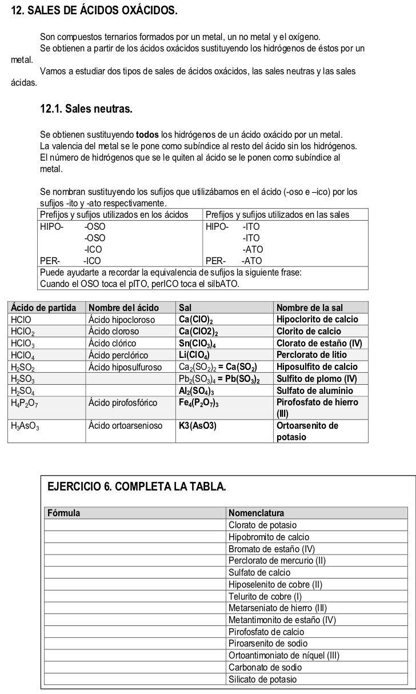 Formulacion Enseñanza De Química Nomenclatura Química Clase De Química