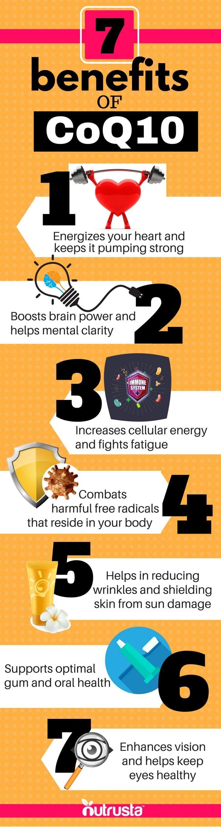 7 Benefits of CoQ10. Heart, brain, eyes, blood pressure, skin, fertility, gums