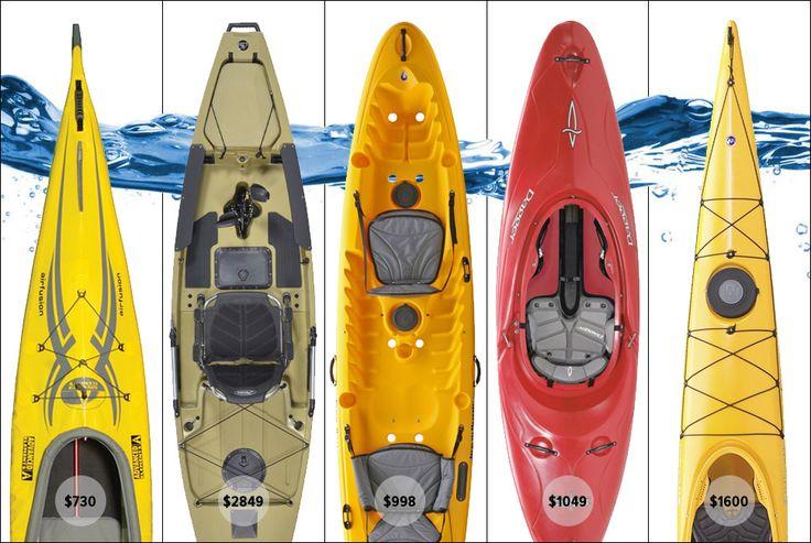5 best kayaks gear patrol com via for Fishing kayak brands