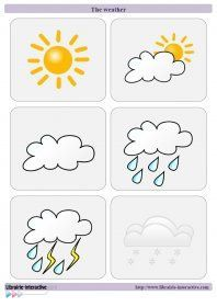Référents, affichages et étiquettes en anglais pour travailler sur le thème de la météo.