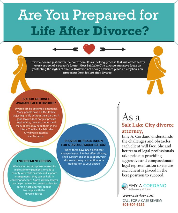 divorce for modification essay The self-help website includes family law forms approved by the florida supreme court additional resources include a directory of local self-help centers, web links to free and low cost legal aid, mediator search capabilities, and guardianship resources.