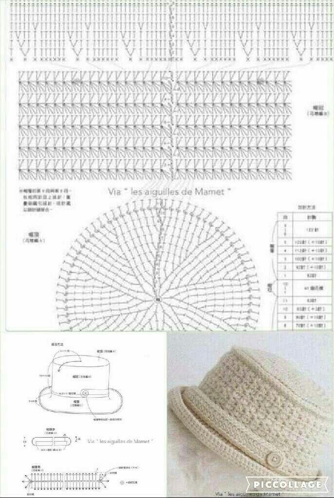 357 best gorros a crochet ( ganchillo) images on Pinterest | Crochet ...