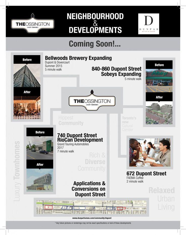 Neighbourhoods & Developments Coming Soon! Dupont Street - Transformations & Enhancements   Dunpar Homes
