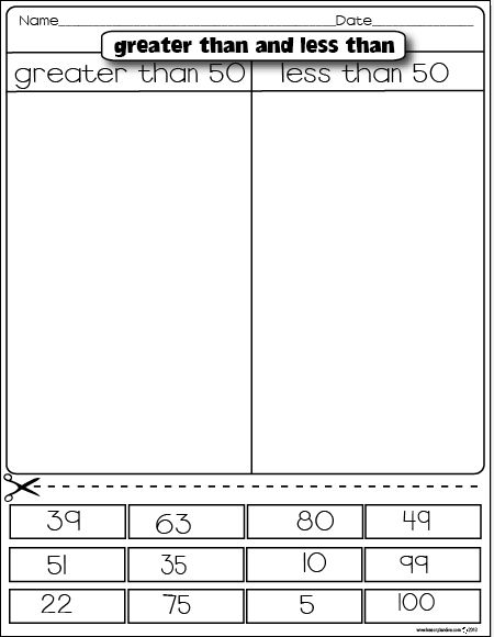 Printables Bell Work Worksheets 1000 images about morning bell work on pinterest fact families november addition and subtraction to using 5 this is maybe quite a simple activity but children could also make the sum t