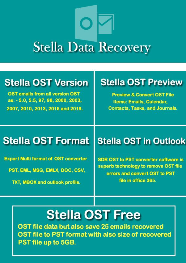 Stella Data Recovery Sdr Data Recovery Outlook 365 Windows