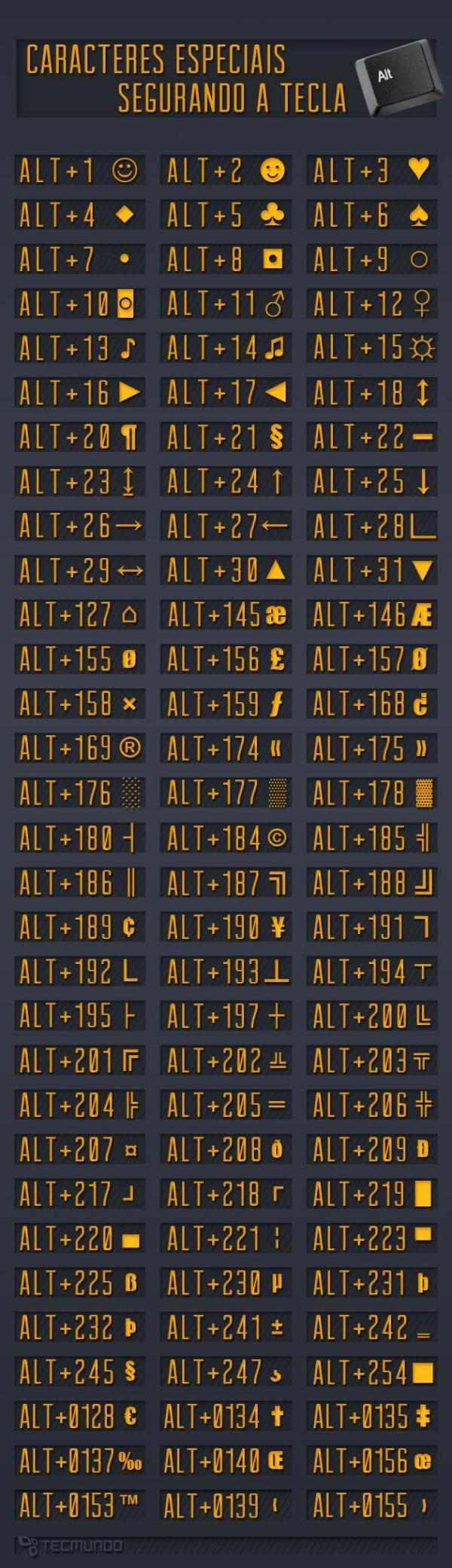 Que caracteres você pode fazer segurando a tecla Alt? [tabela] - TecMundo