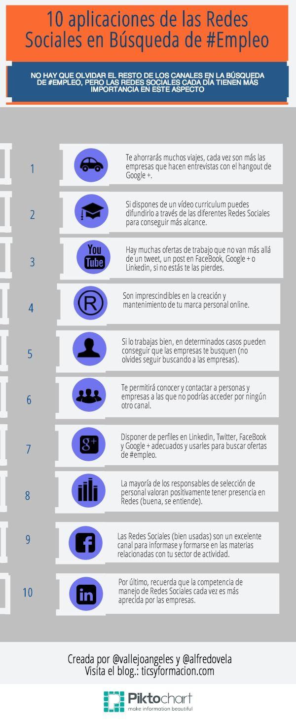 10 aplicaciones de las Redes Sociales en búsqueda de #empleo #infografia #infographic #socialmedia