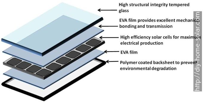 solar cells for sale - do it yourself home solar kits.diy solar installation 7244454529