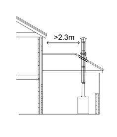 wood burning stove conservatory regulations