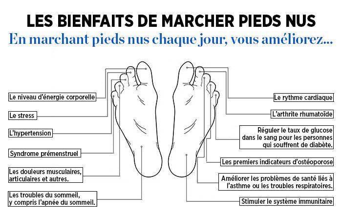 marcher-pieds-nus