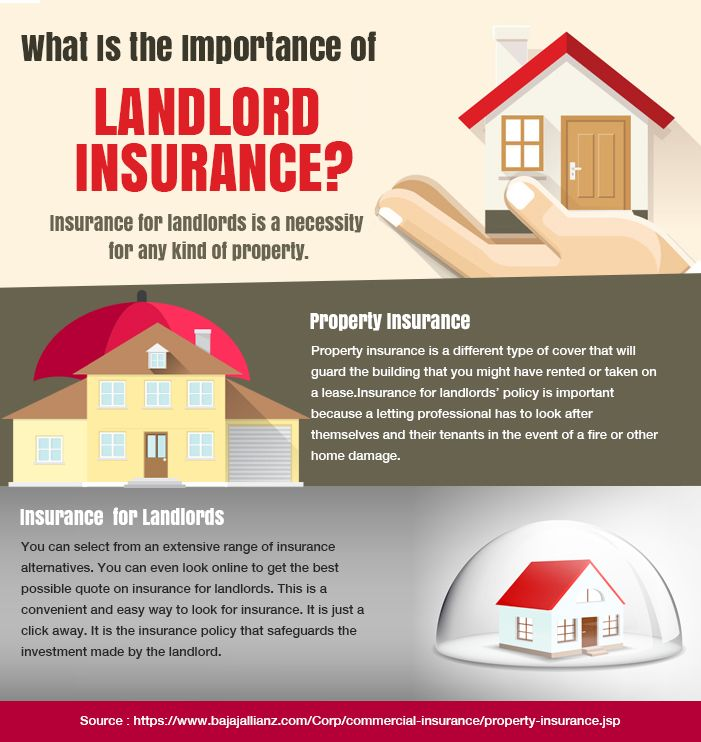 17 Best Images About Home Insurance On Pinterest
