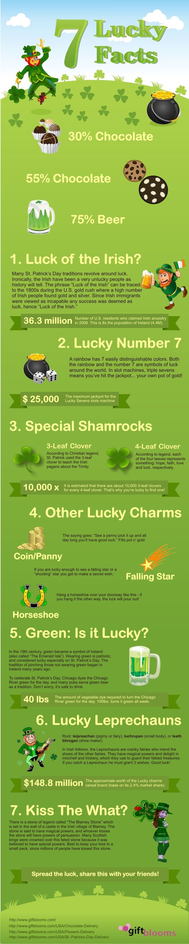 1000 Images About St Patricks Day Gift On Pinterest