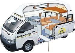 Paradise Shower & Toilet Hightop Campervan - Camperman Australia