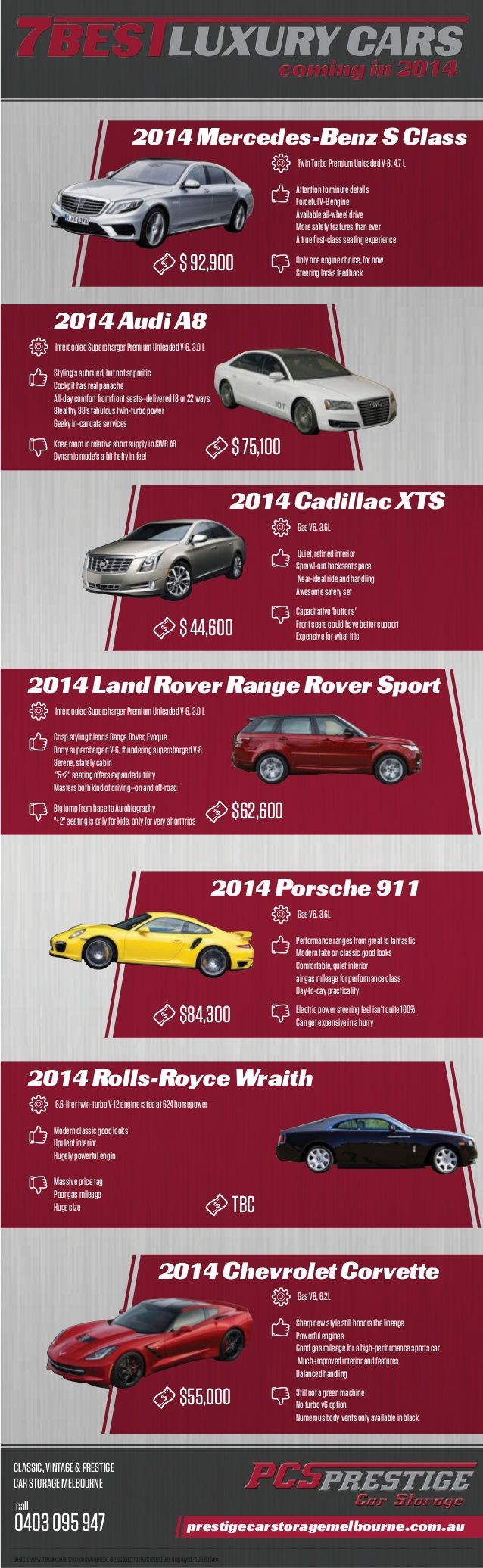 7 Best Luxury Cars coming in 2014, infographic design for Prestige Car Storage