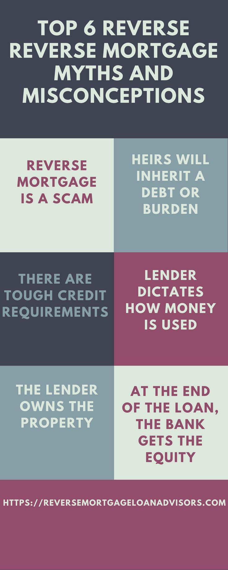 #misconceptions #misconceptions #misconceptions #mortgages #mortgage