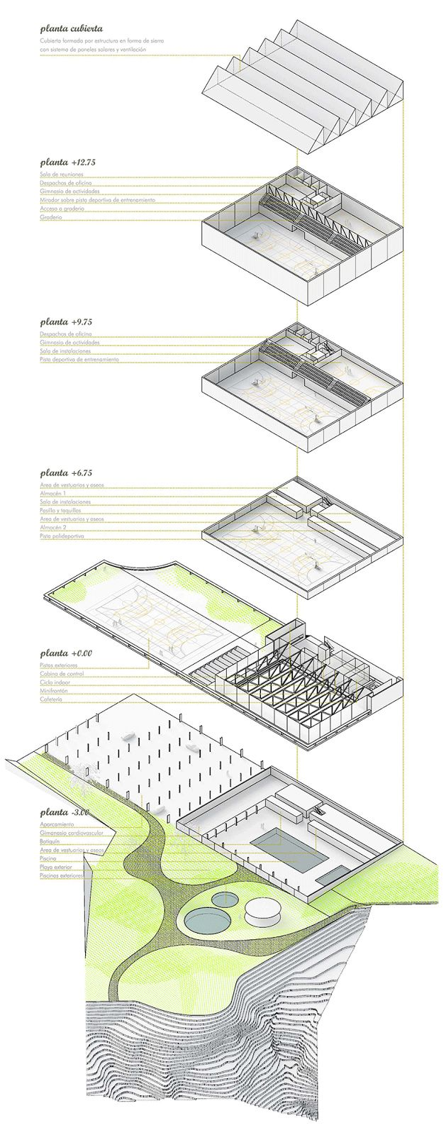 37 Best Arcaeological Drawing Images On Pinterest Architecture Circuit Board Fabrication From Natlus Urd Manufacturing Polideportivo En El Barrio Industrial De Altza San Sebastin Miguel Ubarrechena