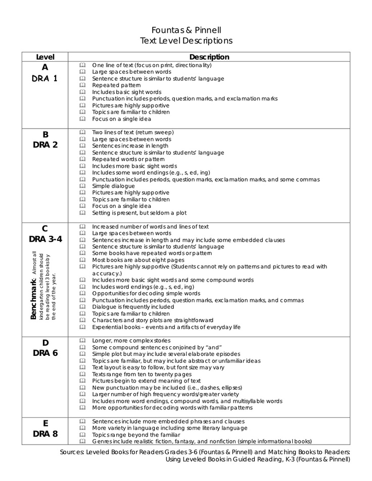 53 best Teaching Text Levels images on Pinterest Reading - reading specialist resume