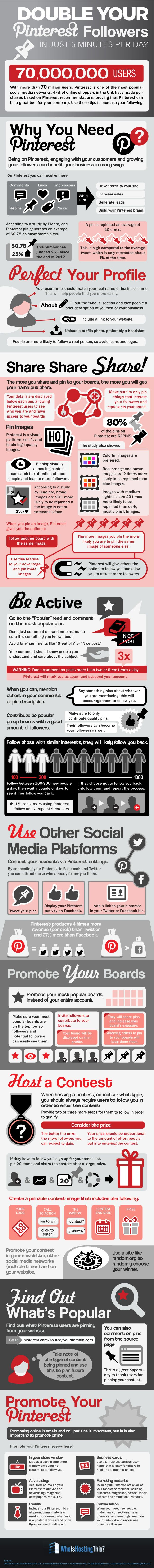 Double Your Pinterest Followers In Five Minutes Per Day Infographic