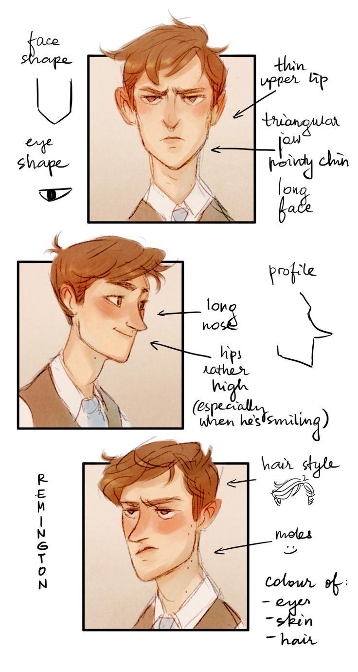 drawing OCs consistently Character art, Drawings