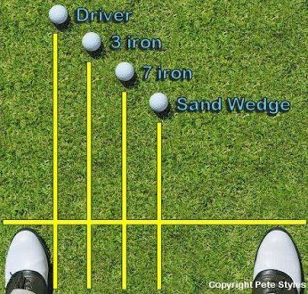 Great chart showing you how to line up on a golf ball.  Some debate on the exact way to line up, but this is a good start.