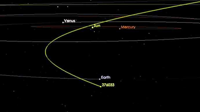 News - BIG asteroid making close, safe flyby of Earth on February 4 - The Weather Network
