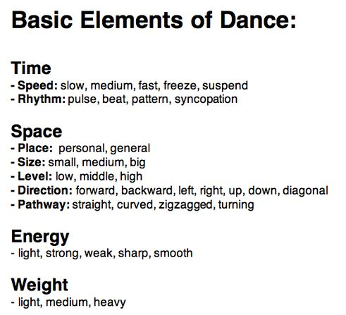 Basic Elements of Dance, common core standards