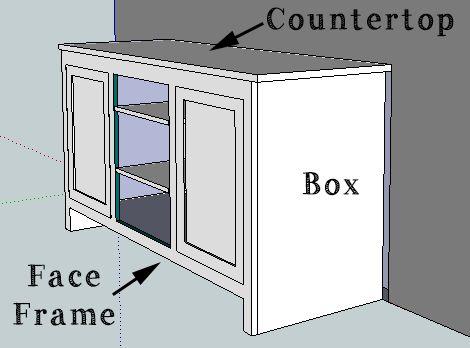 Make your own media cabinet with these plans.