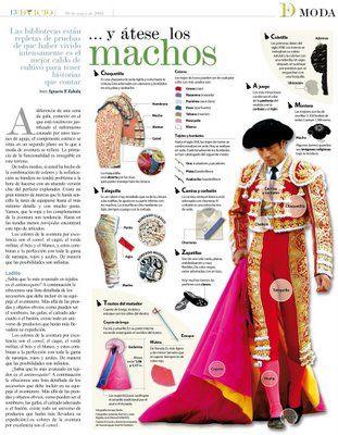 #Infograhic Traje de torero #Spain