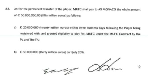 REVEALED: The True Cost of Anthony Martial's Move to Manchester United Exposed in Leaked Contract