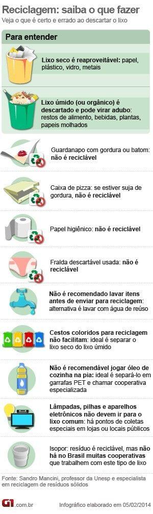Reciclagem: saiba o que fazer na hora de descartar o lixo: http://g1.globo.com/natureza/index.html #G1