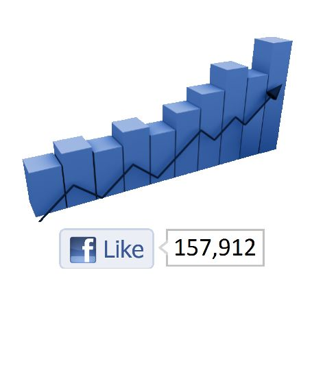 Get more facebook likes, youtube views/likes, instagram followers/likes --> morelikes.net