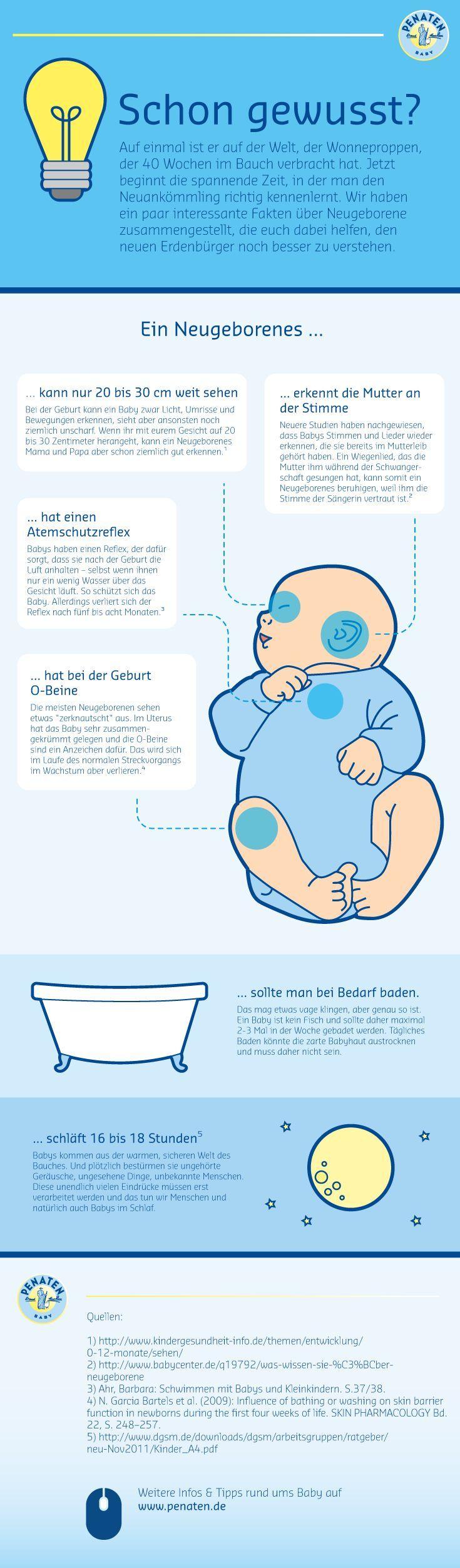 Wir haben ein paar interessante Fakten über Neugeborene zusammengestellt, die – FİTNESS WORKOUTS