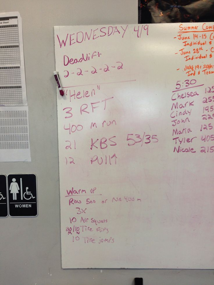 Deadlifts for strength and the Helen WOD